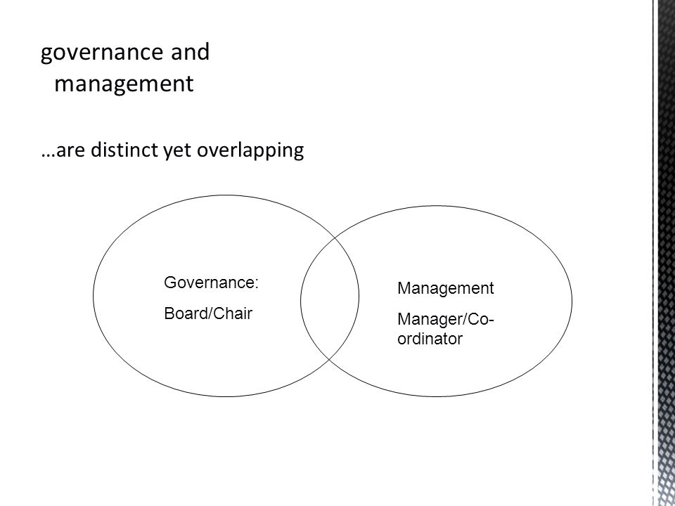 governance and management …are distinct yet overlapping Governance: Board/Chair Management Manager/Co- ordinator