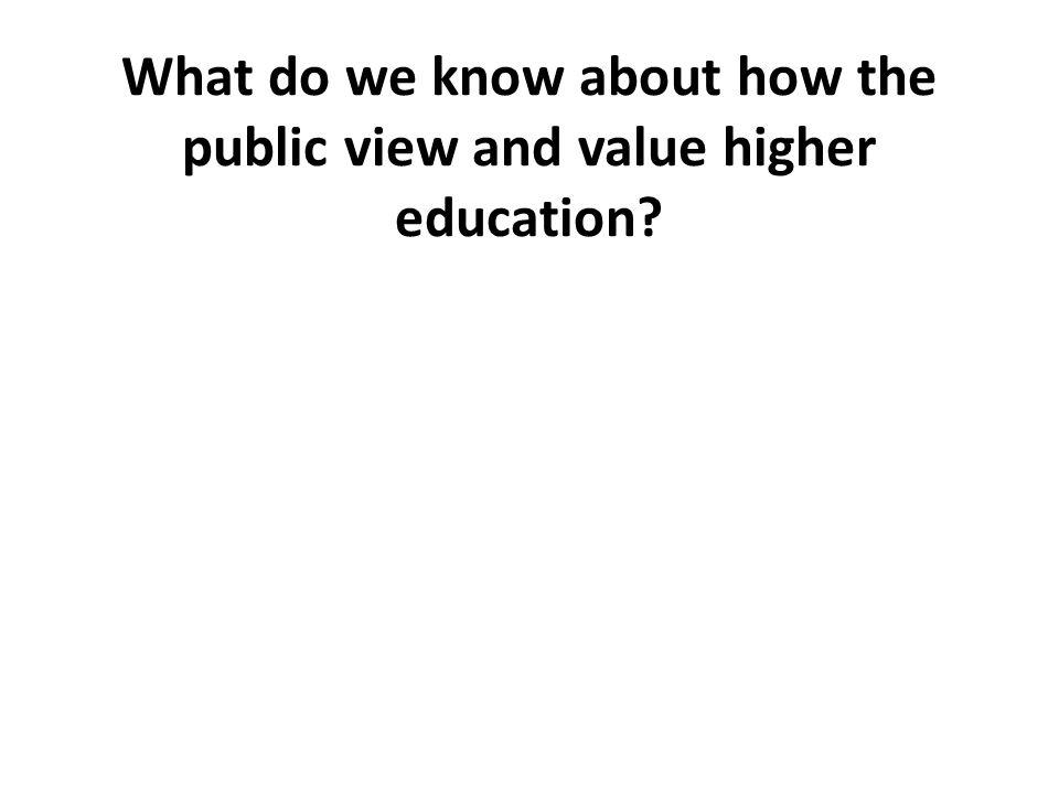 What do we know about how the public view and value higher education?