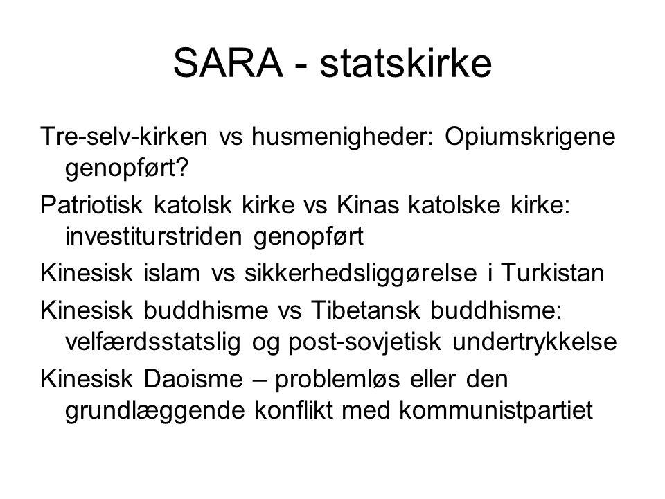 SARA - statskirke Tre-selv-kirken vs husmenigheder: Opiumskrigene genopført.