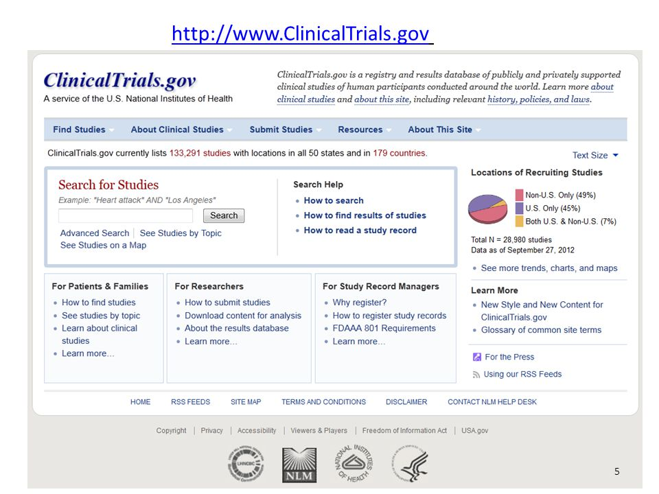 6 ClinicalTrials.gov is the national registry of federally and privately supported research studies conducted in the United States and around the world.