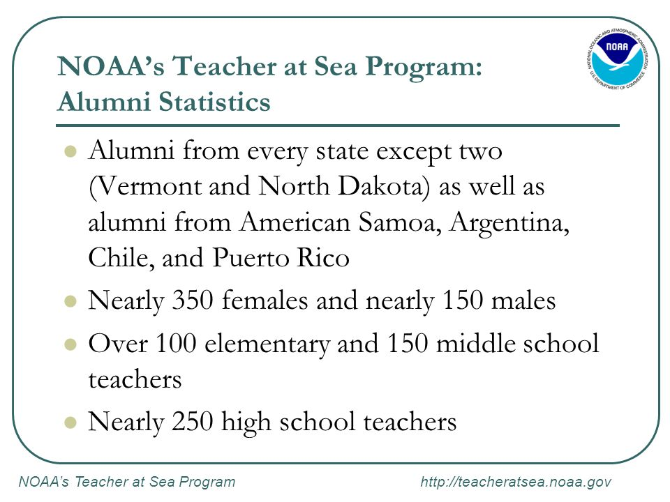 NOAA's Teacher at Sea Program http://teacheratsea.noaa.gov NOAA's Teacher at Sea Program: Alumni Statistics (cont'd) Over 25 university faculty members One principal Over half are science teachers (includes mathematics) Other subject areas include English, art, history, social studies, foreign languages, library science, technology, and outdoor education