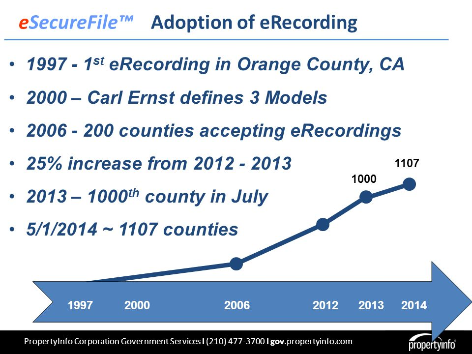 PropertyInfo Corporation Government Services I (210) 477-3700 I gov.propertyinfo.com 1997 2000 2006 2012 2013 2014 1997 - 1 st eRecording in Orange County, CA 2000 – Carl Ernst defines 3 Models 2006 - 200 counties accepting eRecordings 25% increase from 2012 - 2013 2013 – 1000 th county in July 5/1/2014 ~ 1107 counties 1000 1107 eSecureFile™ Adoption of eRecording
