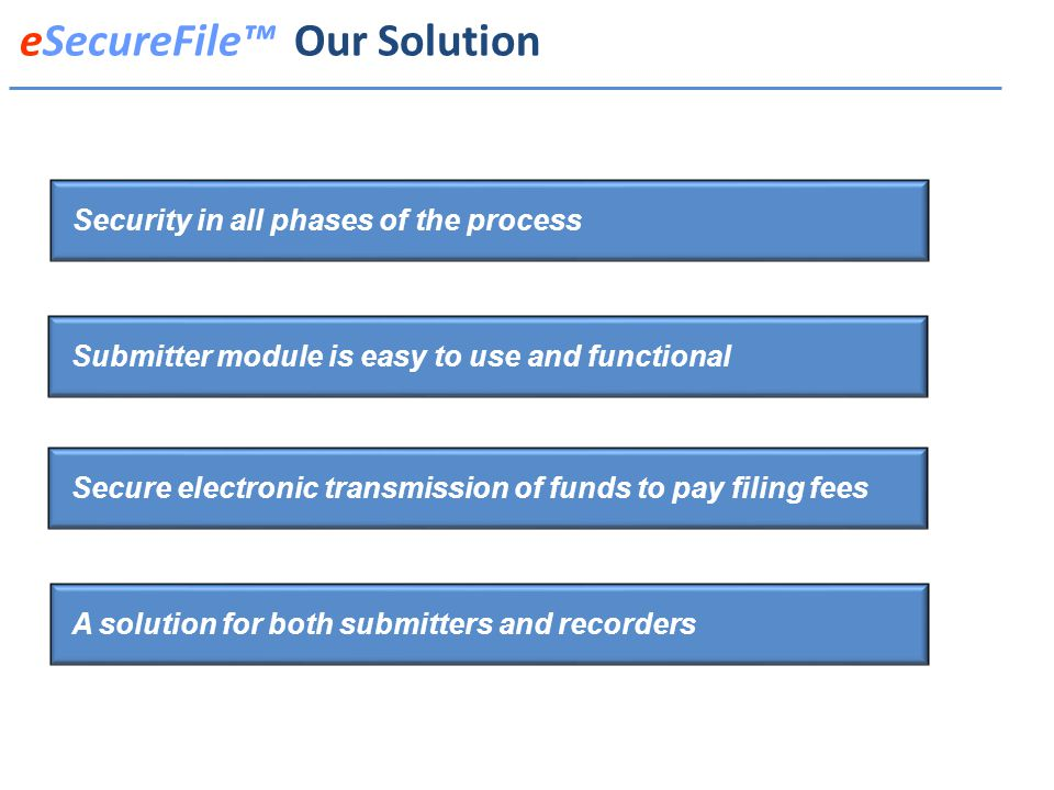 Security in all phases of the process Submitter module is easy to use and functional Secure electronic transmission of funds to pay filing fees A solution for both submitters and recorders
