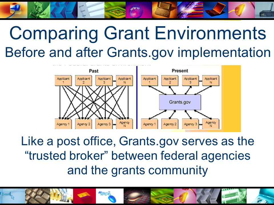 Step 2: Register Yourself as AOR  Obtain your username and password from the Grants.gov Credential Provider.