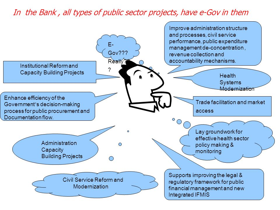 In the Bank, all types of public sector projects, have e-Gov in them Improve administration structure and processes, civil service performance, public