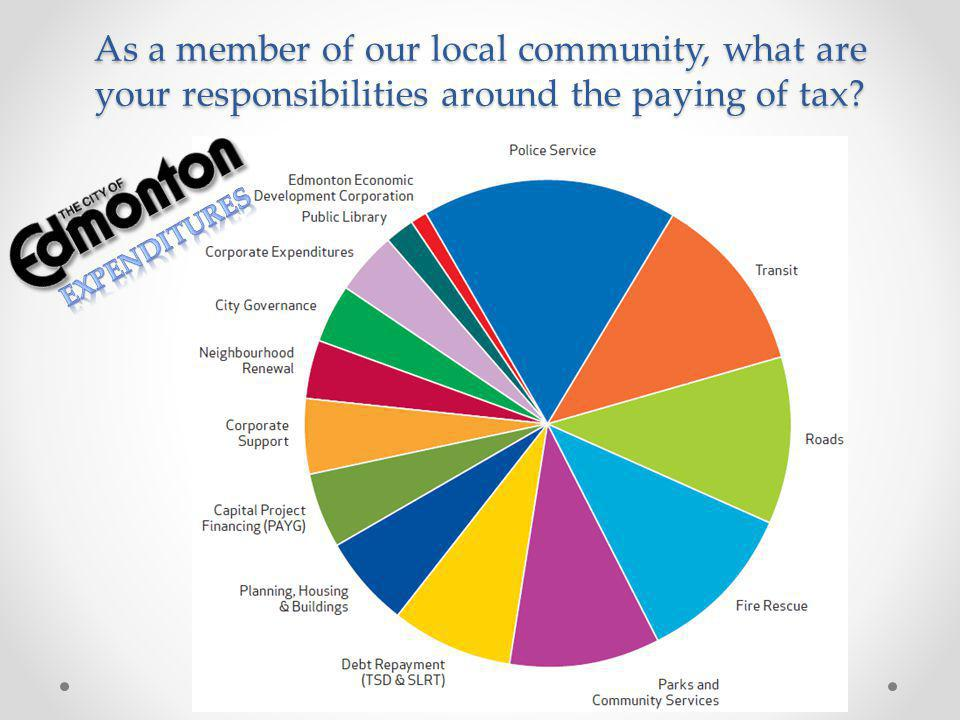 As a member of our local community, what are your responsibilities around the paying of tax?