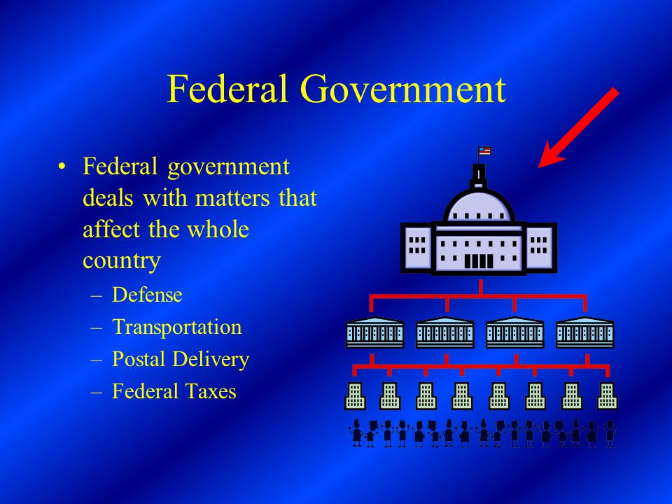 Federal Government Federal government deals with matters that affect the whole country –Defense –Transportation –Postal Delivery –Federal Taxes
