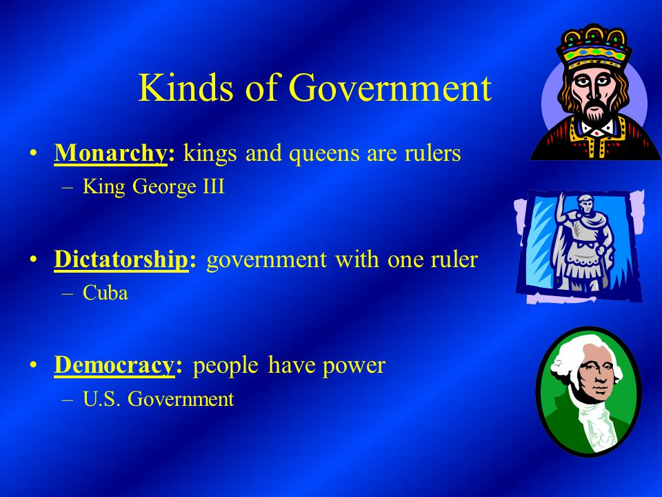 Kinds of Government Monarchy: kings and queens are rulers –King George III Dictatorship: government with one ruler –Cuba Democracy: people have power –U.S.