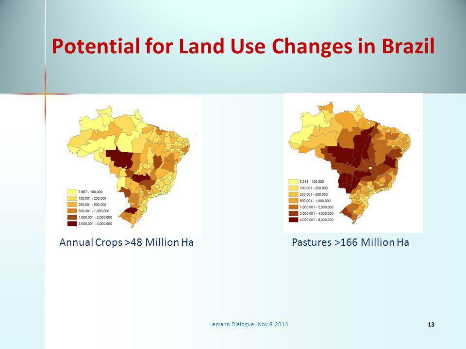 Potential for Land Use Changes in Brazil Annual Crops >48 Million HaPastures >166 Million Ha 13Lemann Dialogue, Nov.8 2013