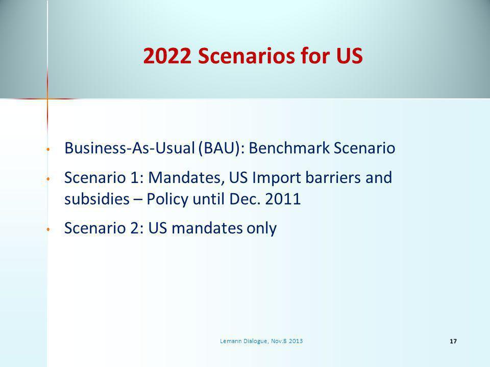 2022 Scenarios for US Business-As-Usual (BAU): Benchmark Scenario Scenario 1: Mandates, US Import barriers and subsidies – Policy until Dec.