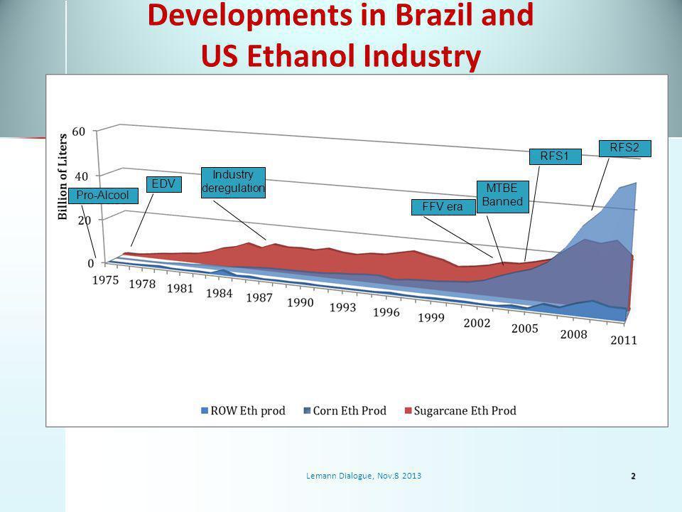Developments in Brazil and US Ethanol Industry MTBE Banned RFS1 RFS2 Pro-Alcool EDV Industry deregulation FFV era 2Lemann Dialogue, Nov.8 2013