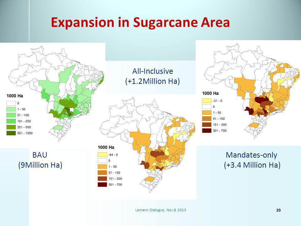 Expansion in Sugarcane Area BAU (9Million Ha) All-Inclusive (+1.2Million Ha) Mandates-only (+3.4 Million Ha) 20Lemann Dialogue, Nov.8 2013