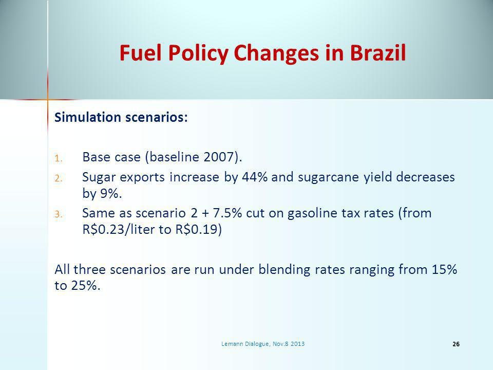 Fuel Policy Changes in Brazil Simulation scenarios: 1.