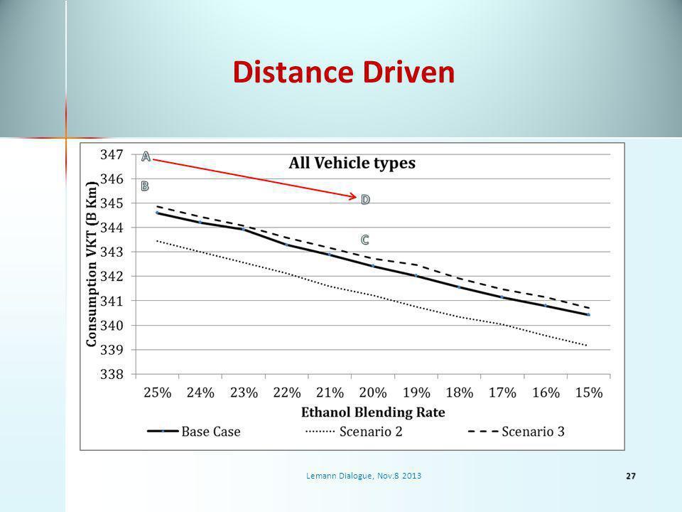 Distance Driven 27Lemann Dialogue, Nov.8 2013