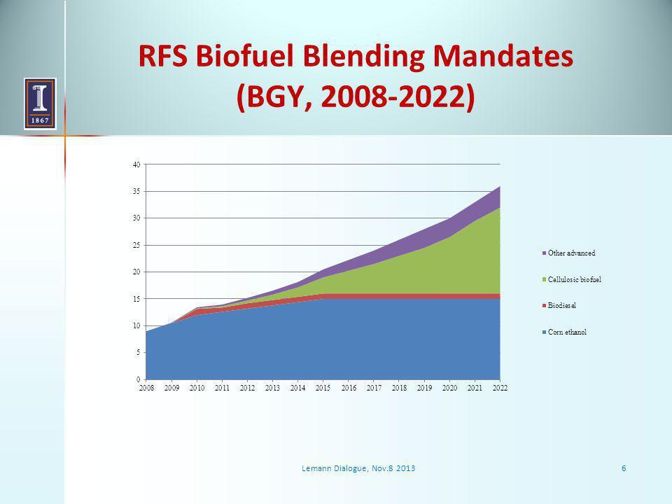 RFS Biofuel Blending Mandates (BGY, 2008-2022) Lemann Dialogue, Nov.8 20136