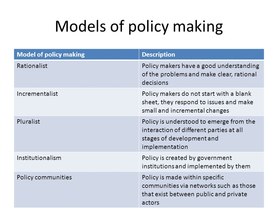 Models of policy making Model of policy makingDescription RationalistPolicy makers have a good understanding of the problems and make clear, rational