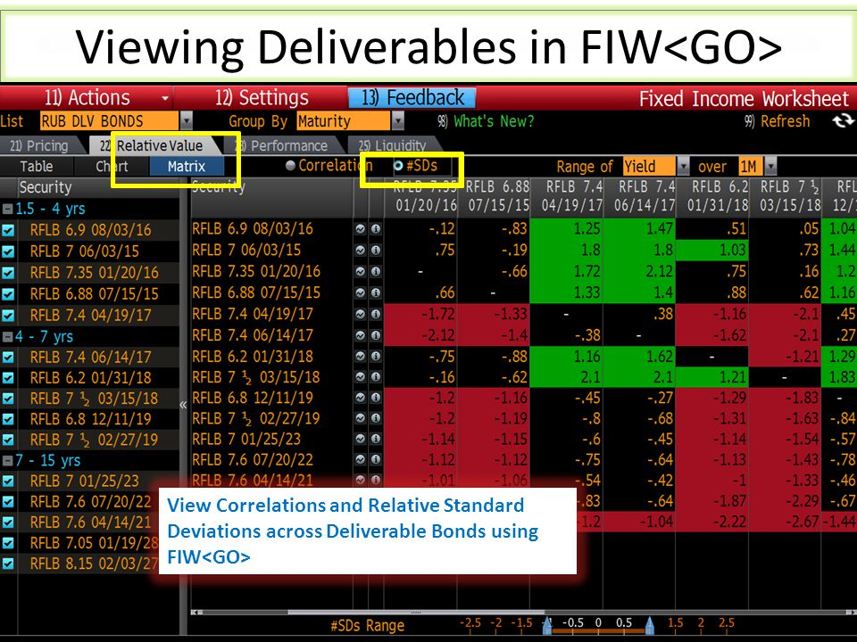 View Correlations and Relative Standard Deviations across Deliverable Bonds using FIW