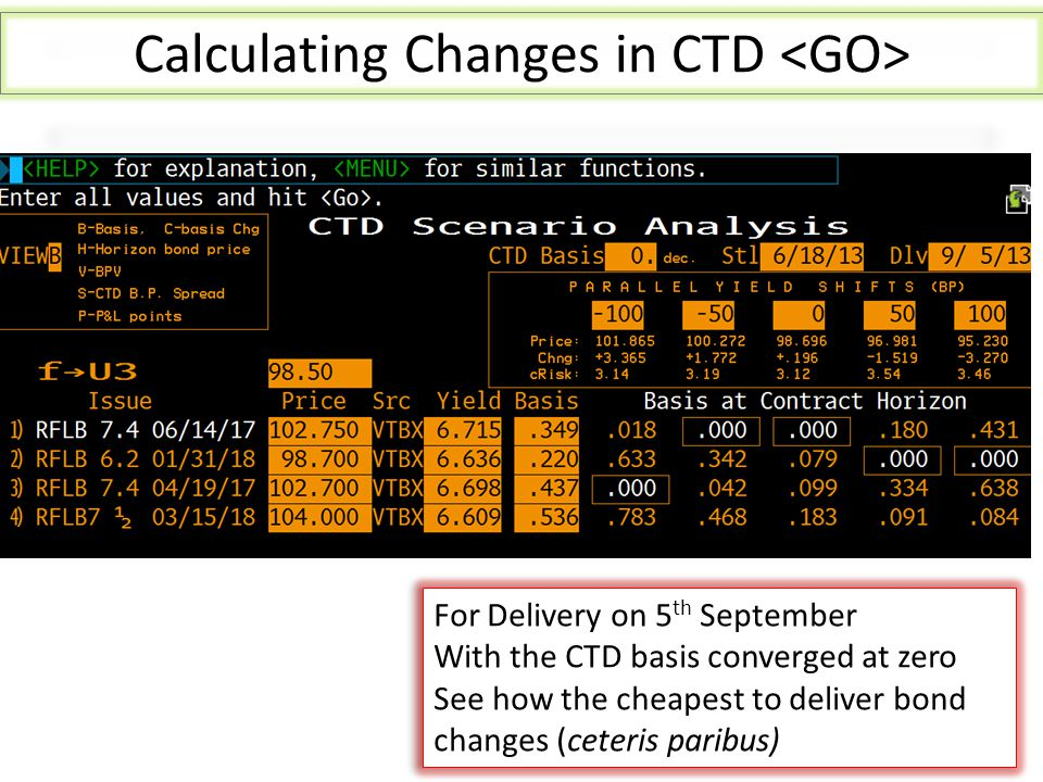For Delivery on 5 th September With the CTD basis converged at zero See how the cheapest to deliver bond changes (ceteris paribus)