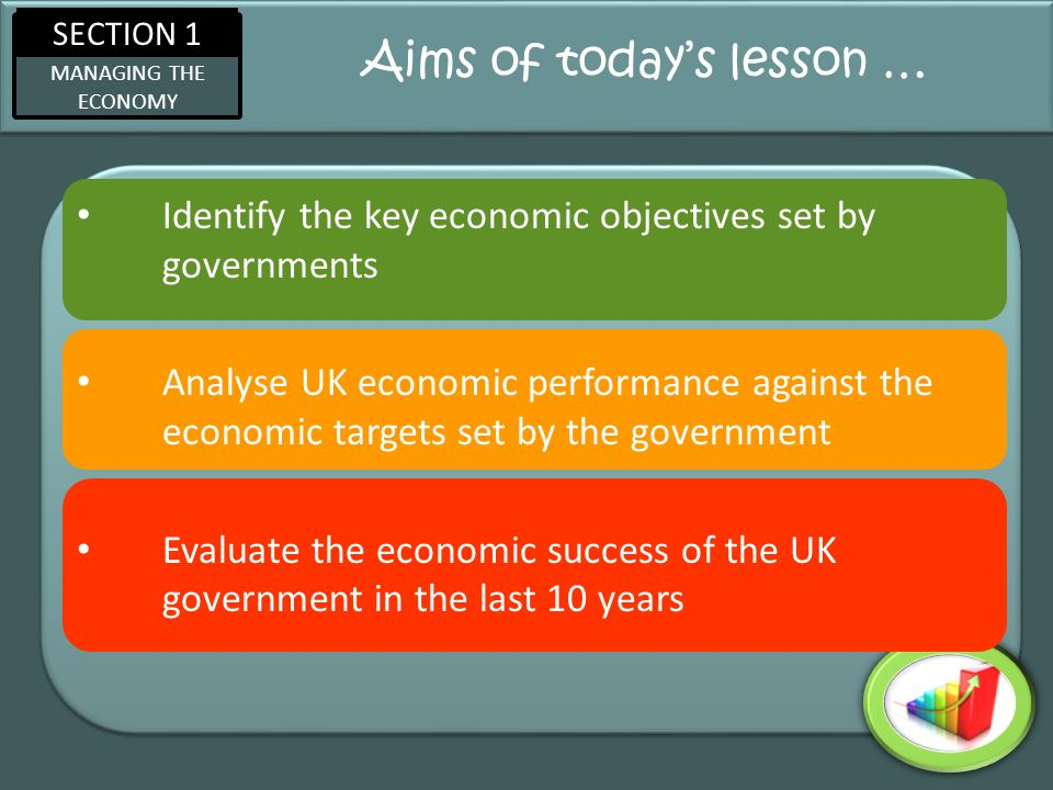 SECTION 1 MANAGING THE ECONOMY Aims of today's lesson … Identify the key economic objectives set by governments Analyse UK economic performance agains