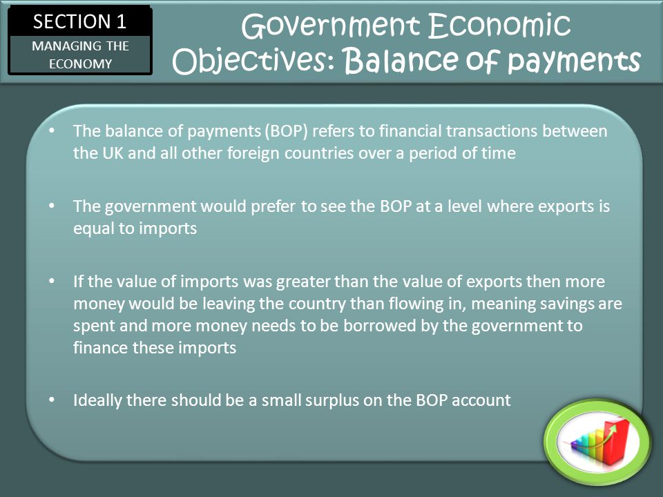 SECTION 1 MANAGING THE ECONOMY Government Economic Objectives: Balance of payments The balance of payments (BOP) refers to financial transactions betw
