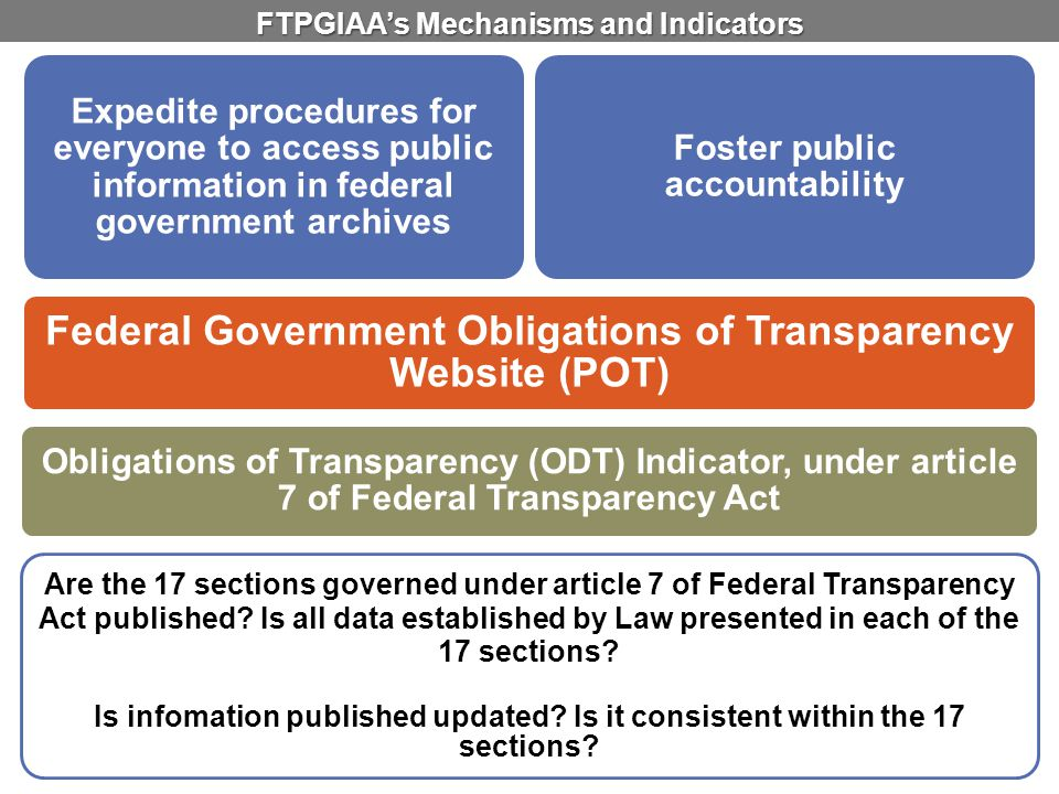 Are the 17 sections governed under article 7 of Federal Transparency Act published.