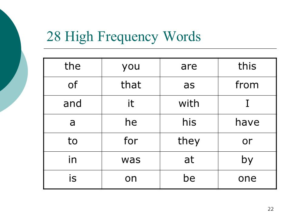 22 28 High Frequency Words theyouarethis ofthatasfrom anditwithI ahehishave tofortheyor inwasatby isonbeone