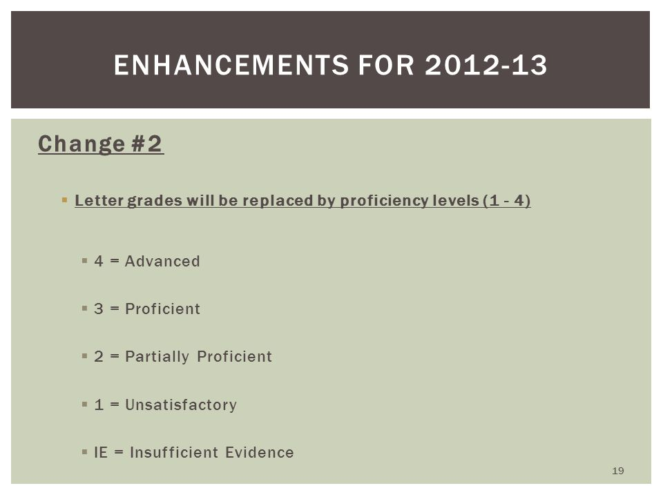 Change #2  Letter grades will be replaced by proficiency levels (1 - 4)  4 = Advanced  3 = Proficient  2 = Partially Proficient  1 = Unsatisfactory  IE = Insufficient Evidence ENHANCEMENTS FOR 2012-13 19
