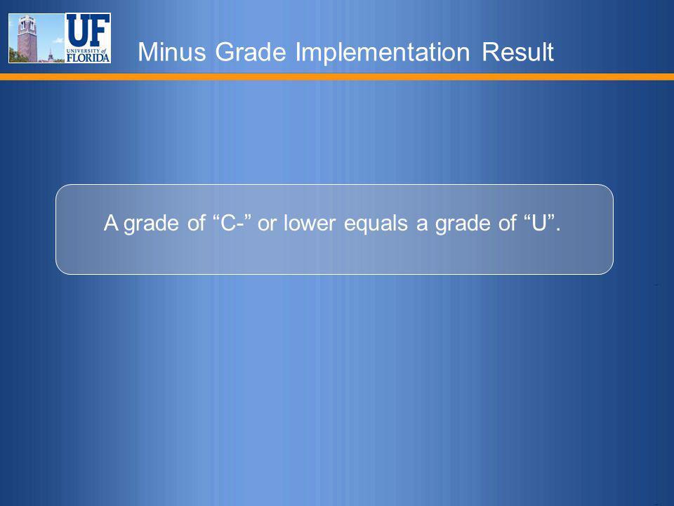 Minus Grade Implementation Result A grade of C- or lower equals a grade of U .