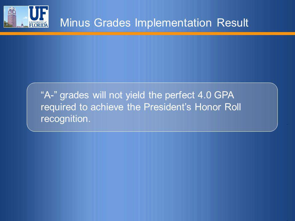 Minus Grades Implementation Result A- grades will not yield the perfect 4.0 GPA required to achieve the President's Honor Roll recognition.