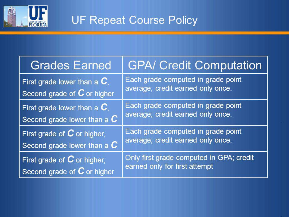 UF Repeat Course Policy Grades EarnedGPA/ Credit Computation First grade lower than a C, Second grade of C or higher Each grade computed in grade point average; credit earned only once.