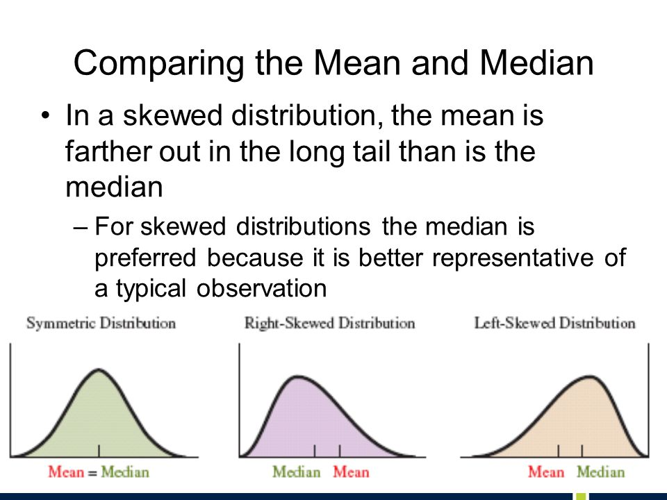 Comparing the Mean and Median In a skewed distribution, the mean is farther out in the long tail than is the median –For skewed distributions the median is preferred because it is better representative of a typical observation