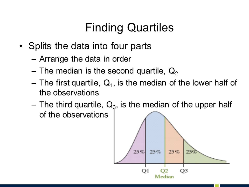Finding Quartiles Splits the data into four parts –Arrange the data in order –The median is the second quartile, Q 2 –The first quartile, Q 1, is the median of the lower half of the observations –The third quartile, Q 3, is the median of the upper half of the observations