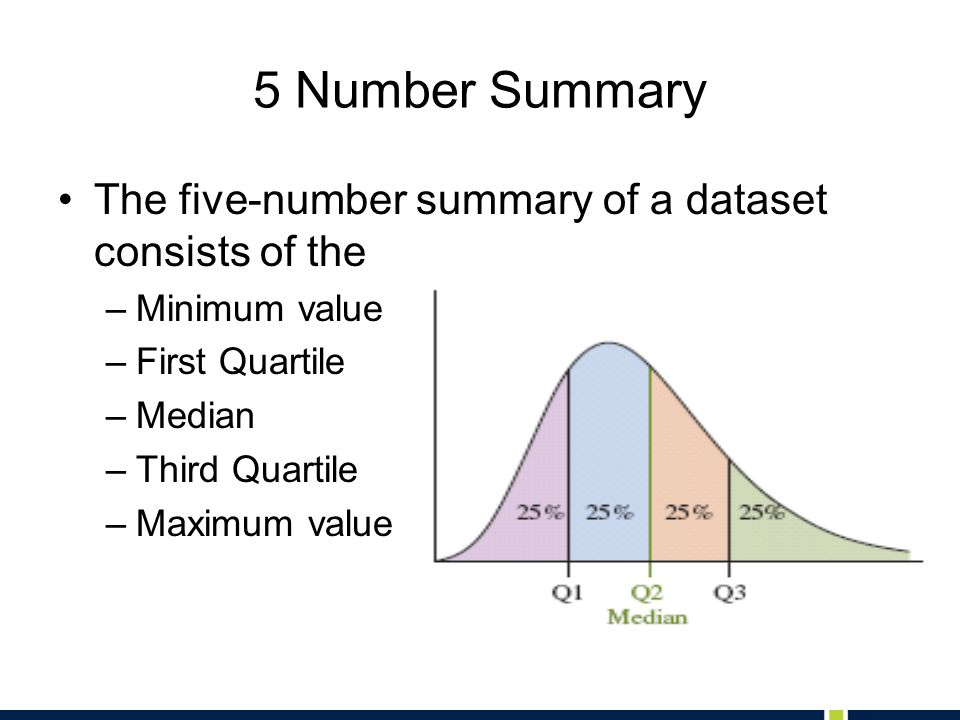 5 Number Summary The five-number summary of a dataset consists of the –Minimum value –First Quartile –Median –Third Quartile –Maximum value