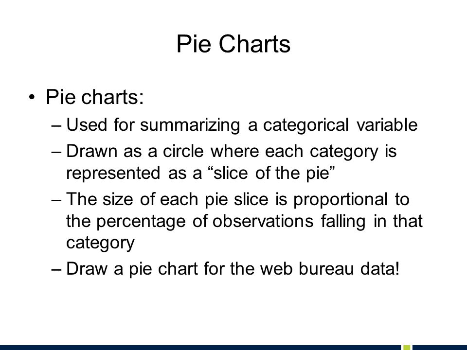 Pie Charts Pie charts: –Used for summarizing a categorical variable –Drawn as a circle where each category is represented as a slice of the pie –The size of each pie slice is proportional to the percentage of observations falling in that category –Draw a pie chart for the web bureau data!