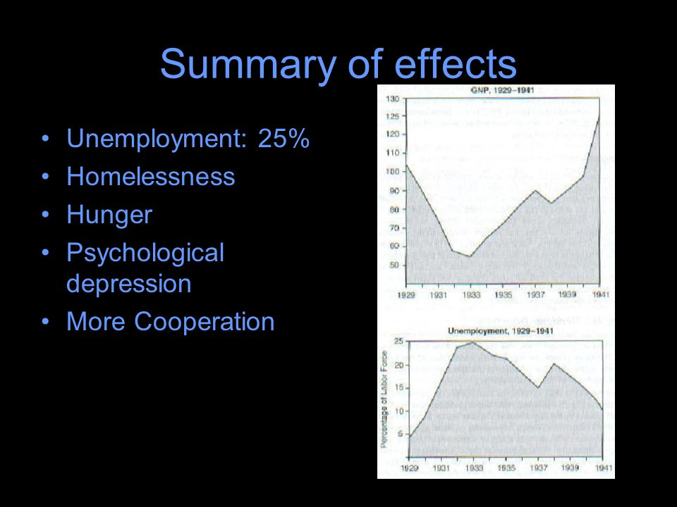 Summary of effects Unemployment: 25% Homelessness Hunger Psychological depression More Cooperation