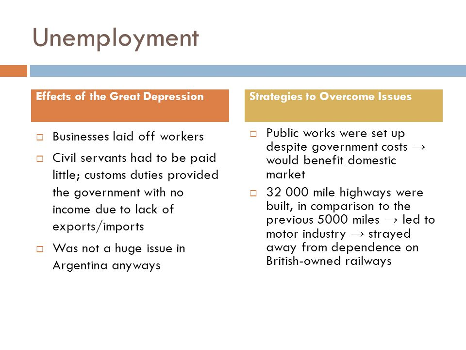 Unemployment  Businesses laid off workers  Civil servants had to be paid little; customs duties provided the government with no income due to lack of exports/imports  Was not a huge issue in Argentina anyways  Public works were set up despite government costs → would benefit domestic market  mile highways were built, in comparison to the previous 5000 miles → led to motor industry → strayed away from dependence on British-owned railways Effects of the Great DepressionStrategies to Overcome Issues