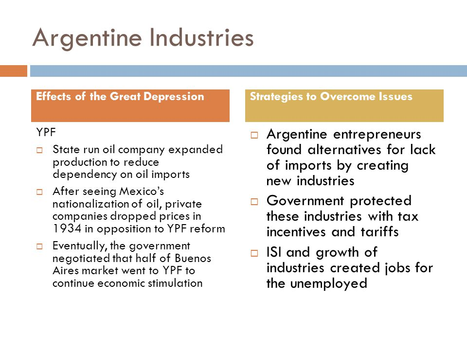 Argentine Industries YPF  State run oil company expanded production to reduce dependency on oil imports  After seeing Mexico's nationalization of oi