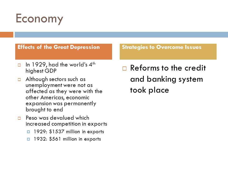 Economy  In 1929, had the world's 4 th highest GDP  Although sectors such as unemployment were not as affected as they were with the other Americas, economic expansion was permanently brought to end  Peso was devalued which increased competition in exports  1929: $1537 million in exports  1932: $561 million in exports  Reforms to the credit and banking system took place Effects of the Great DepressionStrategies to Overcome Issues