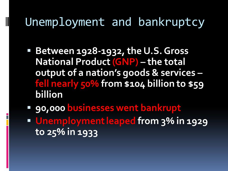 Unemployment and bankruptcy  Between 1928-1932, the U.S.