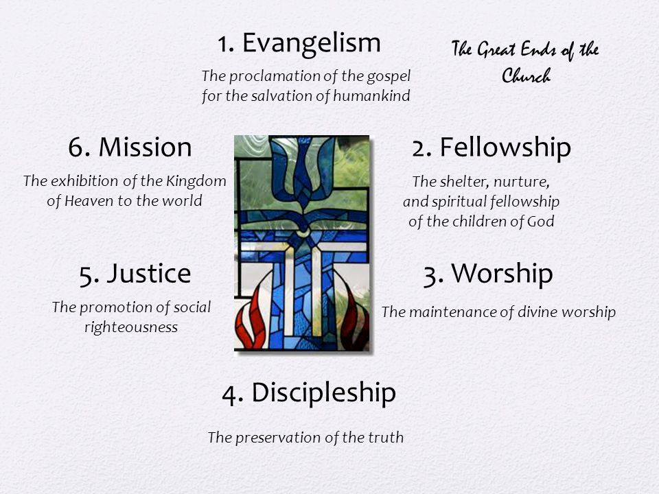 3. Worship 6. Mission2. Fellowship 1. Evangelism 4.