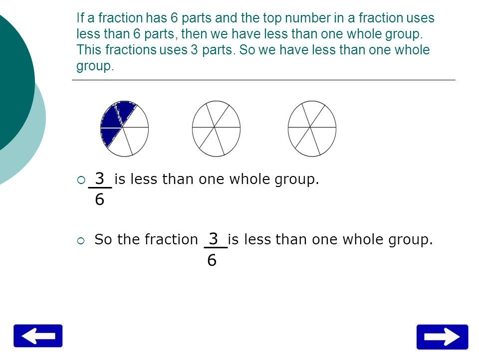 If a fraction has 6 parts and the top number in a fraction uses less than 6 parts, then we have less than one whole group. This fractions uses 3 parts