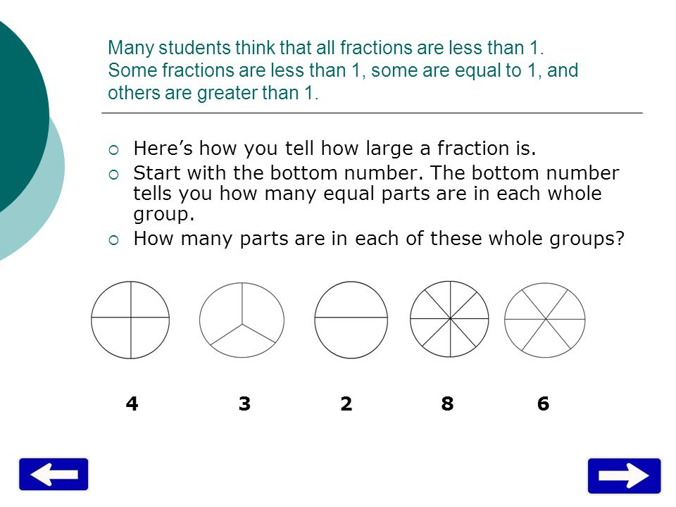 Many students think that all fractions are less than 1. Some fractions are less than 1, some are equal to 1, and others are greater than 1.  Here's h