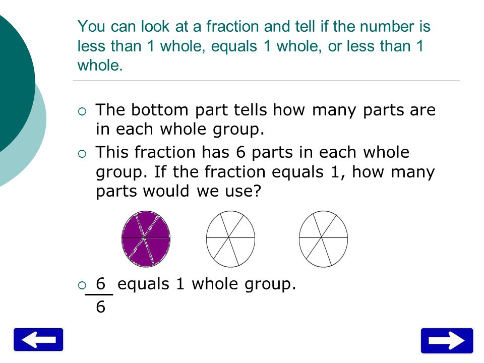You can look at a fraction and tell if the number is less than 1 whole, equals 1 whole, or less than 1 whole.  The bottom part tells how many parts a