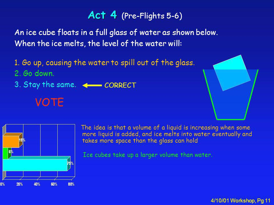 4/10/01 Workshop, Pg 11 An ice cube floats in a full glass of water as shown below. When the ice melts, the level of the water will: 1. Go up, causing