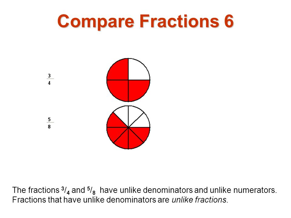 The fractions 3 / 4 and 5 / 8 have unlike denominators and unlike numerators. Fractions that have unlike denominators are unlike fractions. Compare Fr