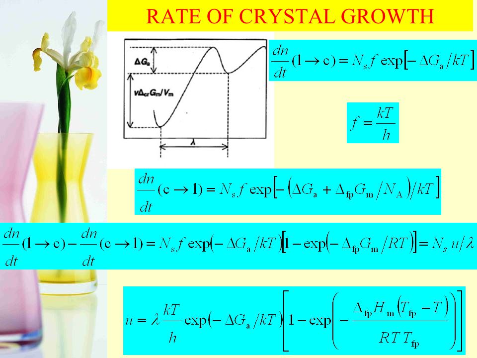 RATE OF CRYSTAL GROWTH
