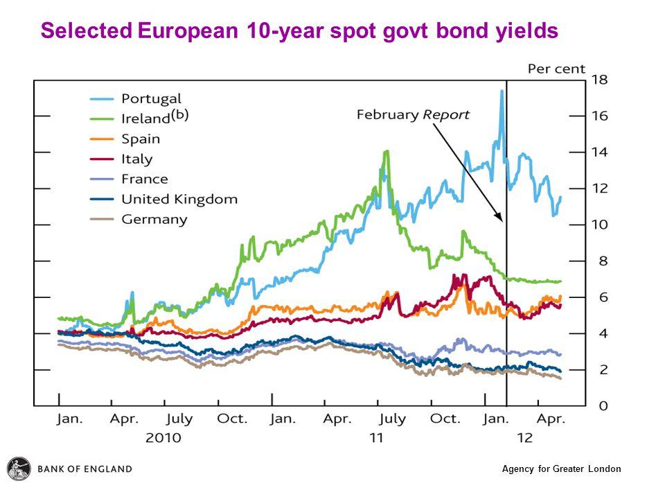 Agency for Greater London Selected European 10-year spot govt bond yields
