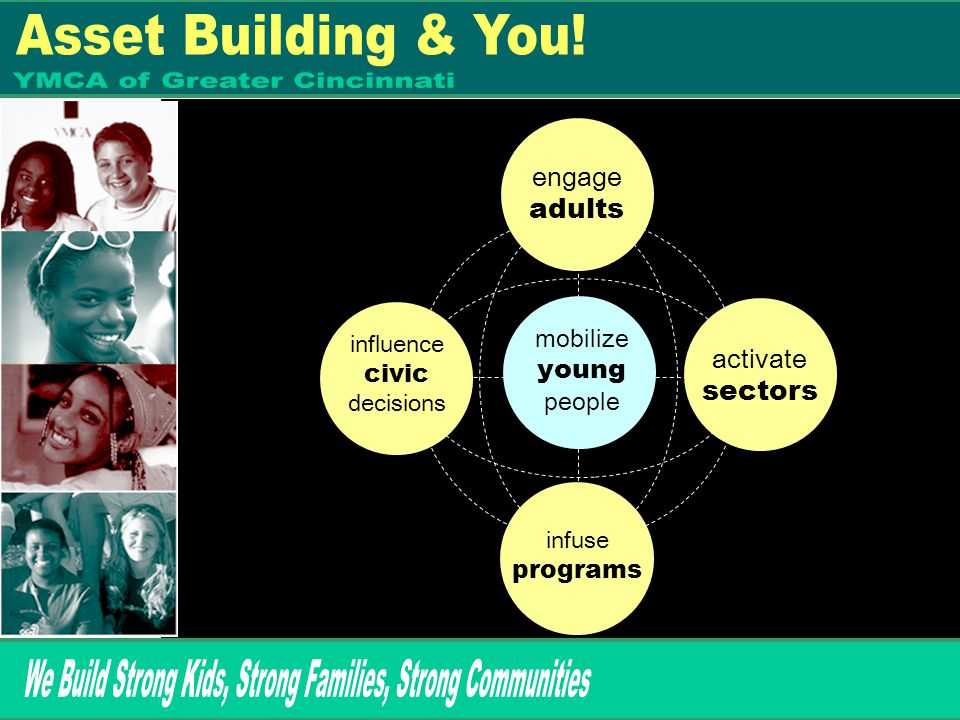 influence civic decisions mobilize young people activate sectors engage adults infuse programs