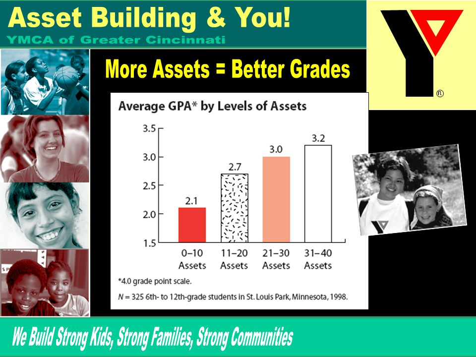 ASSETS are key building blocks that ALL young people need to grow up to be caring, competent, and productive