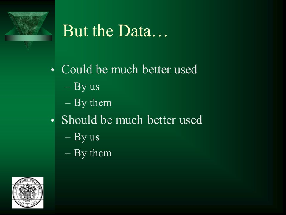 But the Data… Could be much better used –By us –By them Should be much better used –By us –By them